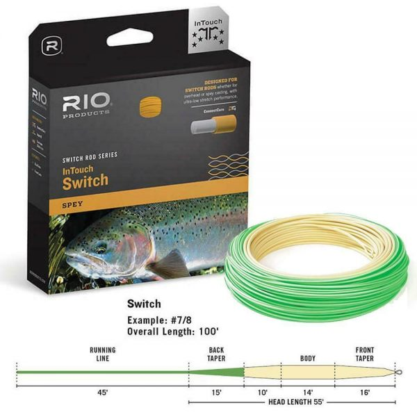 RIO IN TOUCH SWITCH SPEY LINE